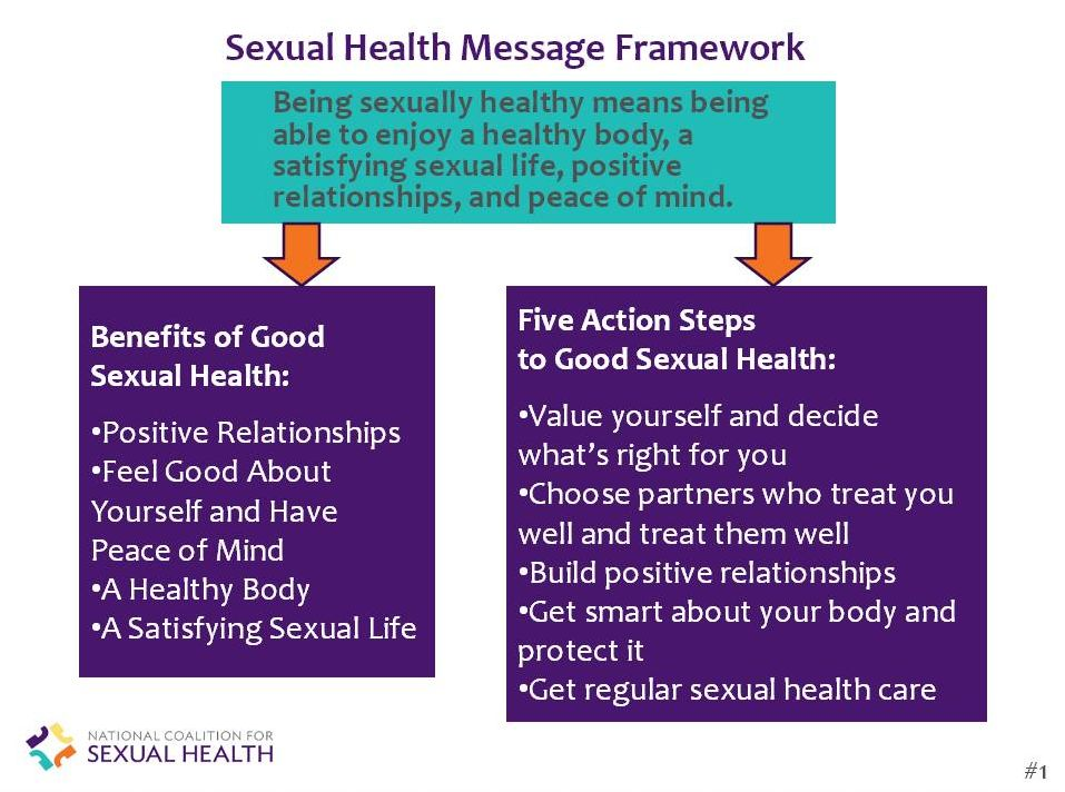 is good health what sexual